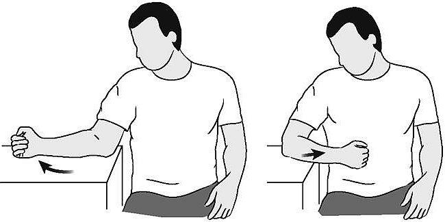 Frozen Shoulder Yoga Exercises